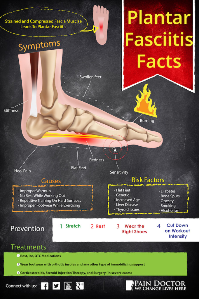 What Causes Leg Pain? | PainDoctor.com